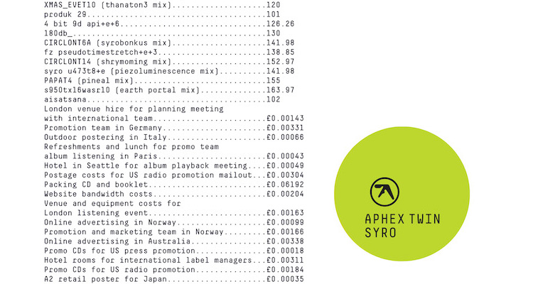 Review Aphex Twin Syro Audio Addict